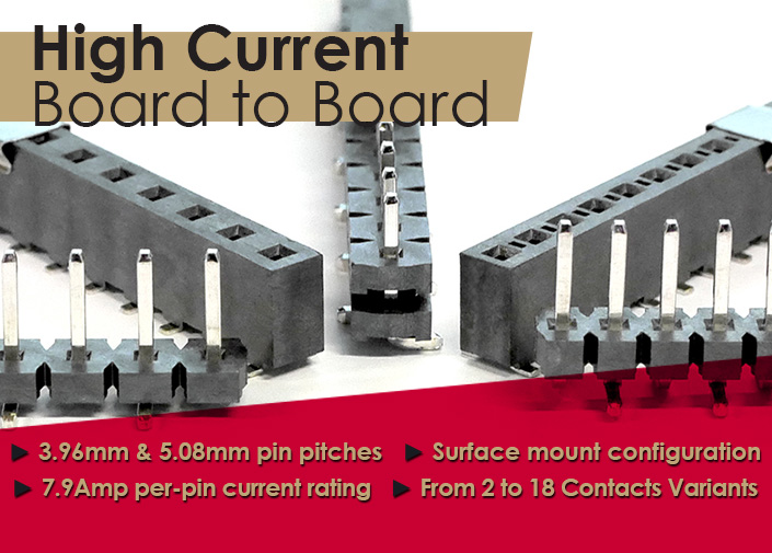 GCT launch high current BH and BK Series