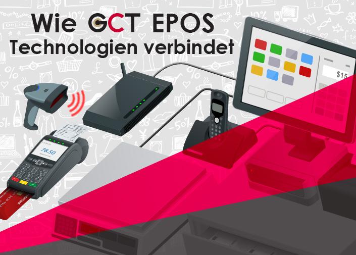 Wie GCT EPOS Technologien verbindet